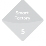 Fifth benefit of the Karakuri Kaizen : Smart factory