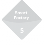 Fifth benefit of the Karakuri Kaizen : Smart factory