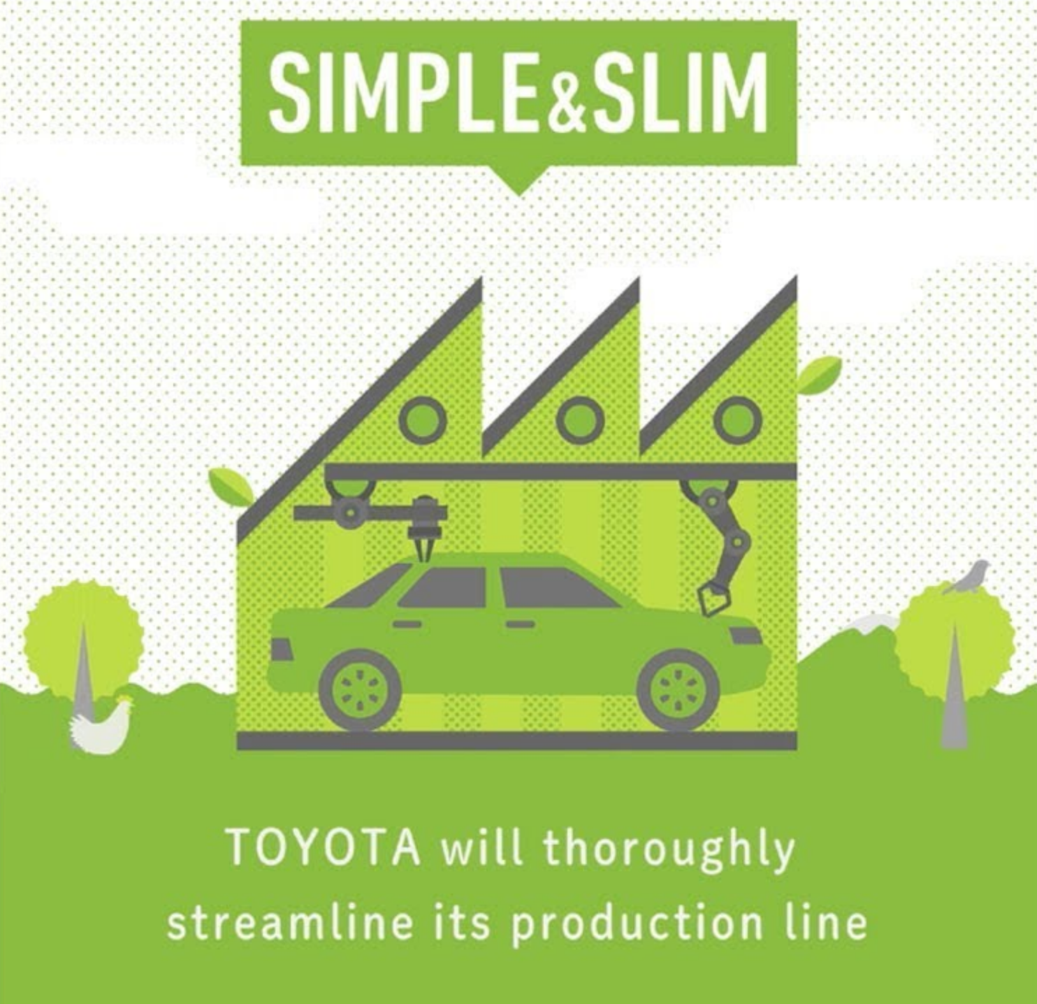 Toyota 2050 Simple and slim lean production manufacturing lines karakuri