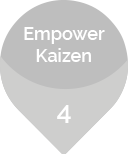 Empower Kaizen