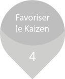 Favoriser le kaizen