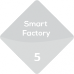 Smart factory diamond diagram